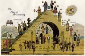 Grad si ierarhie in masonerie