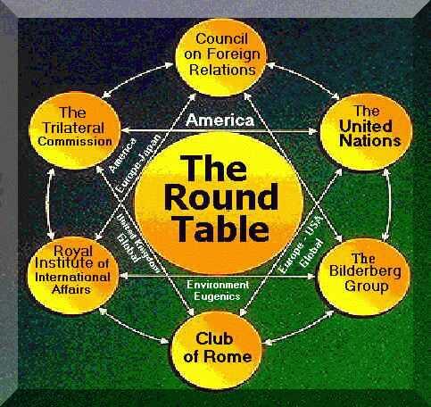 Grupul Bilderberg si Teoria conspiratiei